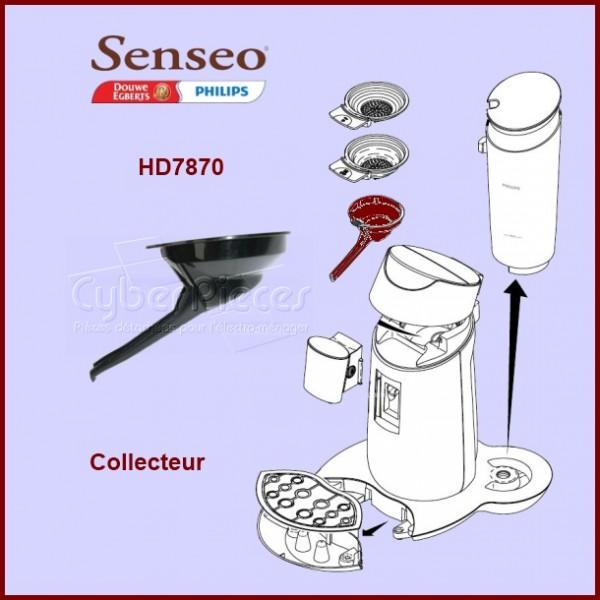 collecteur senseo 422224767501 pour senseo machine a. Black Bedroom Furniture Sets. Home Design Ideas