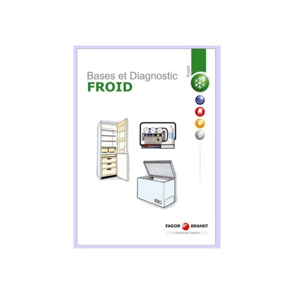 aide au diagnostique froid pour machine a laver lavage pieces detachees electromenager. Black Bedroom Furniture Sets. Home Design Ideas