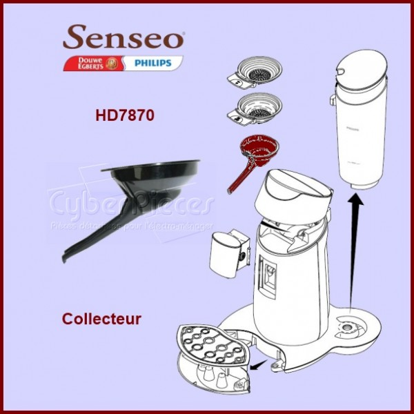 Collecteur Senseo - 422224767501